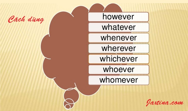 Cách dùng Whoever Whichever Whatever Whenever Wherever và However