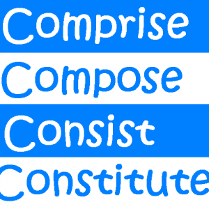 Phân biệt comprise, consist of, compose, include và contain