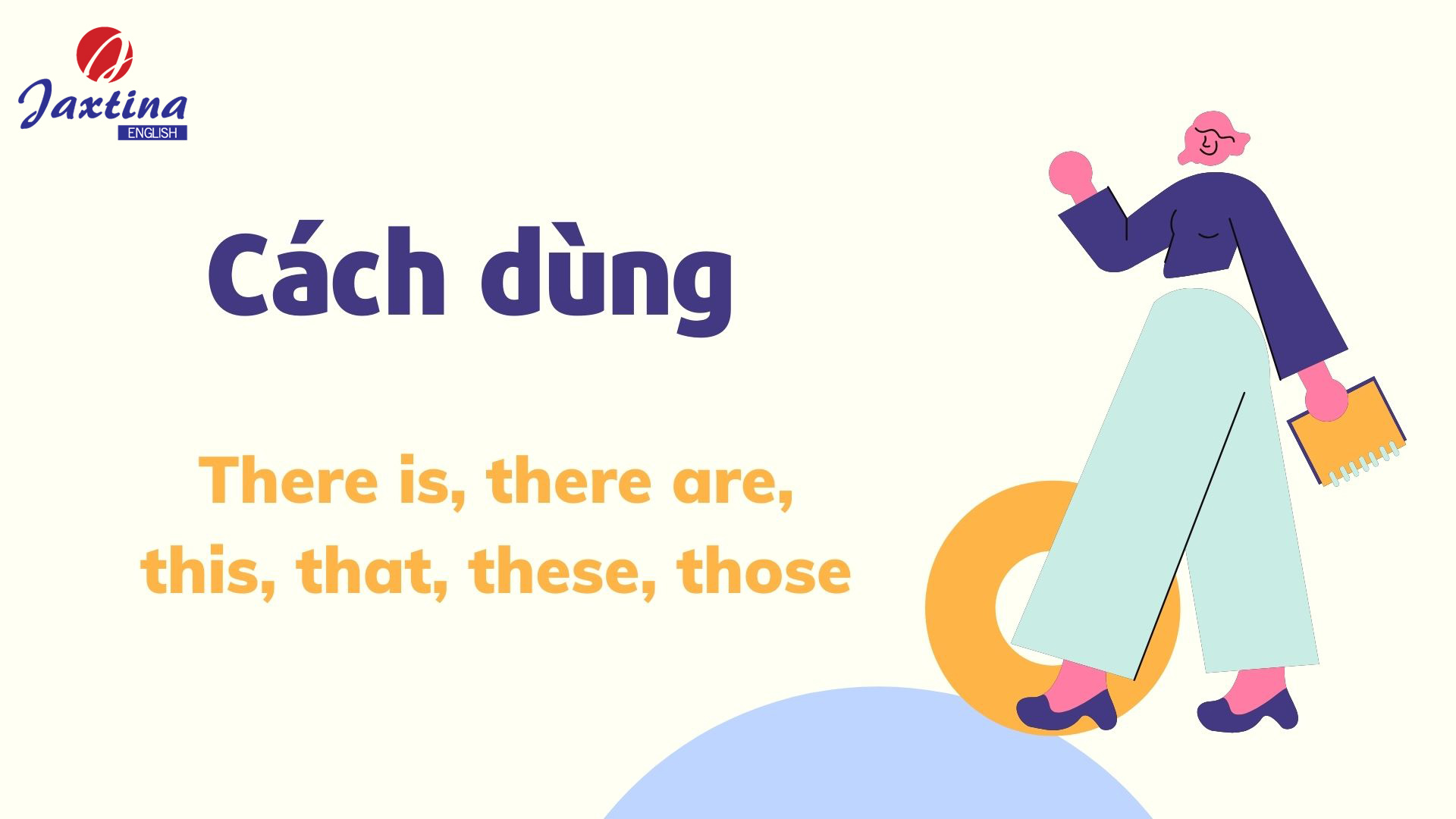 Cách dùng there is, there are, this, that, these & those trong tiếng Anh