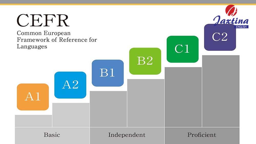 Tổng hợp các sách luyện nghe hiệu quả trình độ A2